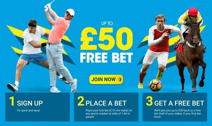 Betbright New Customer Offer