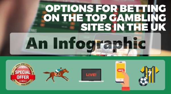 Betting Options Explained - an Infographic