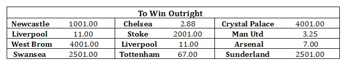 can you bet on outright football in europe