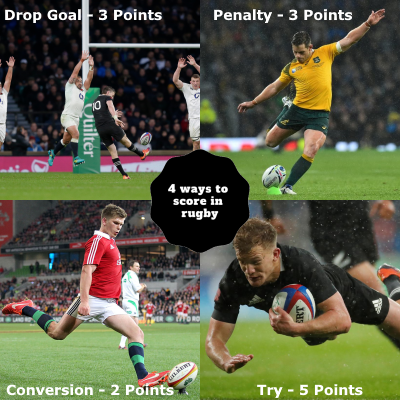 Learn how the teams can score points in a rugby game.