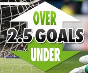 why should you place a soccer bet regarding over under goals